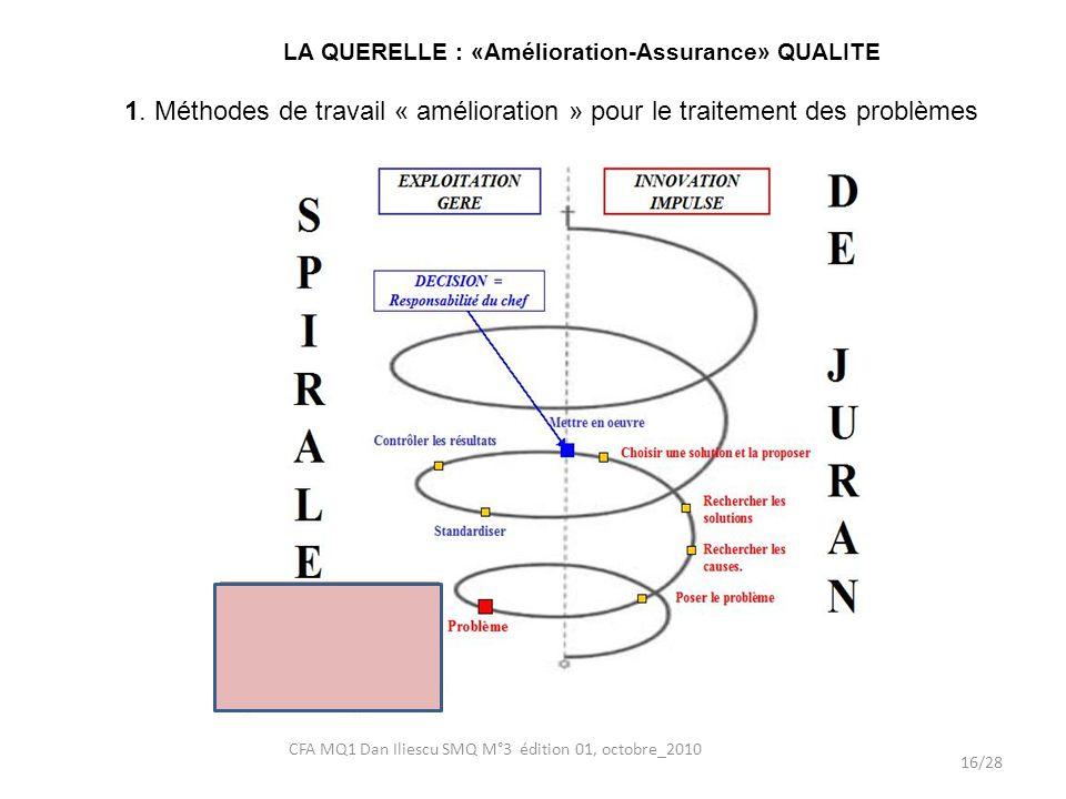 16/28 LA QUERELLE : «Amélioration-Assurance» QUALITE 1. Méthodes de travail « amélioration » pour le traitement des problèmes