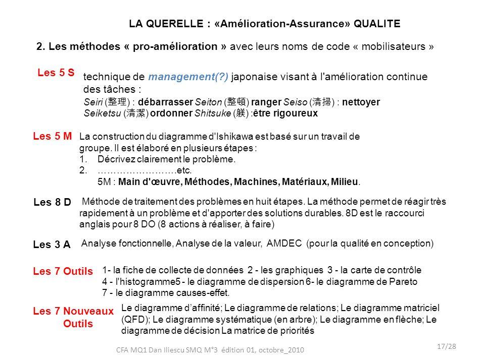 LA QUERELLE : «Amélioration-Assurance» QUALITE 17/28 CFA MQ1 Dan Iliescu SMQ M°3 édition 01, octobre_2010 2. Les méthodes « pro-amélioration » avec le