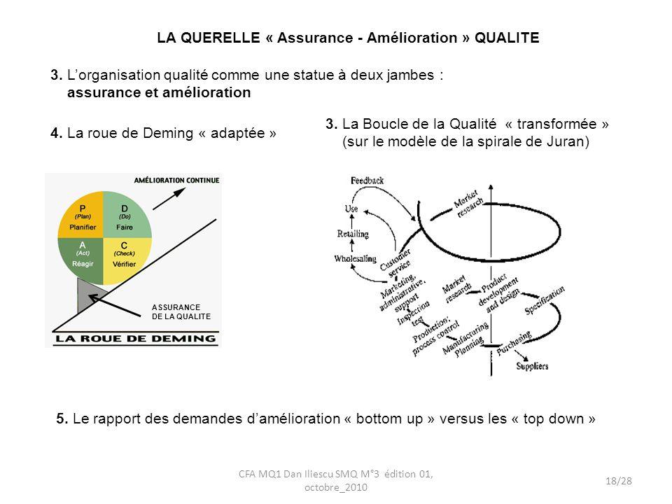 LA QUERELLE « Assurance - Amélioration » QUALITE 18/28 CFA MQ1 Dan Iliescu SMQ M°3 édition 01, octobre_2010 3.