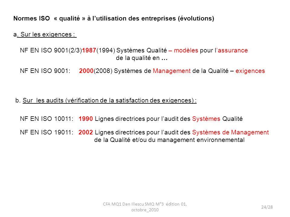 NF EN ISO 9001(2/3)1987(1994) Systèmes Qualité – modèles pour lassurance de la qualité en … NF EN ISO 9001: 2000(2008) Systèmes de Management de la Qualité – exigences NF EN ISO 10011: 1990 Lignes directrices pour laudit des Systèmes Qualité Normes ISO « qualité » à lutilisation des entreprises (évolutions) b.