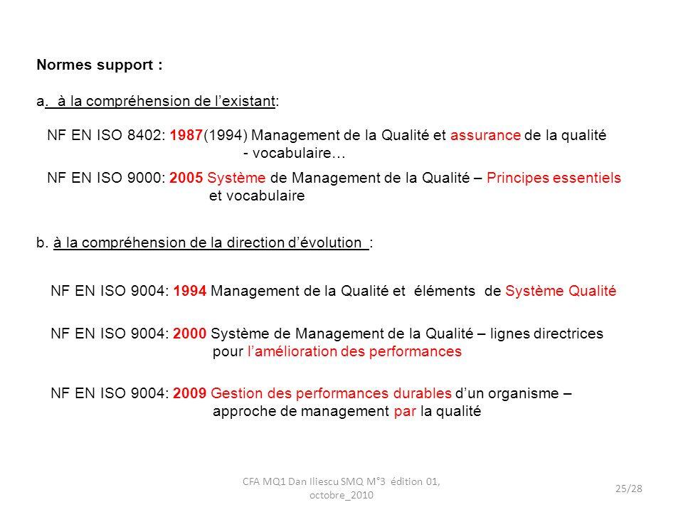 NF EN ISO 8402: 1987(1994) Management de la Qualité et assurance de la qualité - vocabulaire… NF EN ISO 9000: 2005 Système de Management de la Qualité – Principes essentiels et vocabulaire Normes support : a.