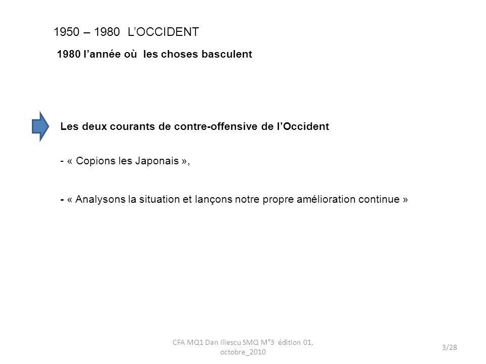 NORMES ISO 9000 DE PREMIERE GENERATION 1 ère EDITION en 1987 - La Boucle de la Qualité CFA MQ1 Dan Iliescu SMQ M°3 édition 01, octobre_2010 14/28