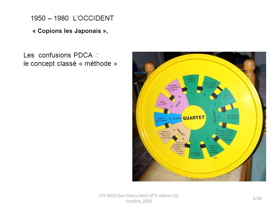 1950 – 1980 LOCCIDENT « Copions les Japonais », La création et la déchéance de l AFCERQ, les confusions sur les « Quality Control Circles » - la disparition du mot « contrôle » : Cercles Qualité - la pénalisante inversion du timing : la charrue devants les bœufs 6/28 CFA MQ1 Dan Iliescu SMQ M°3 édition 01, octobre_2010