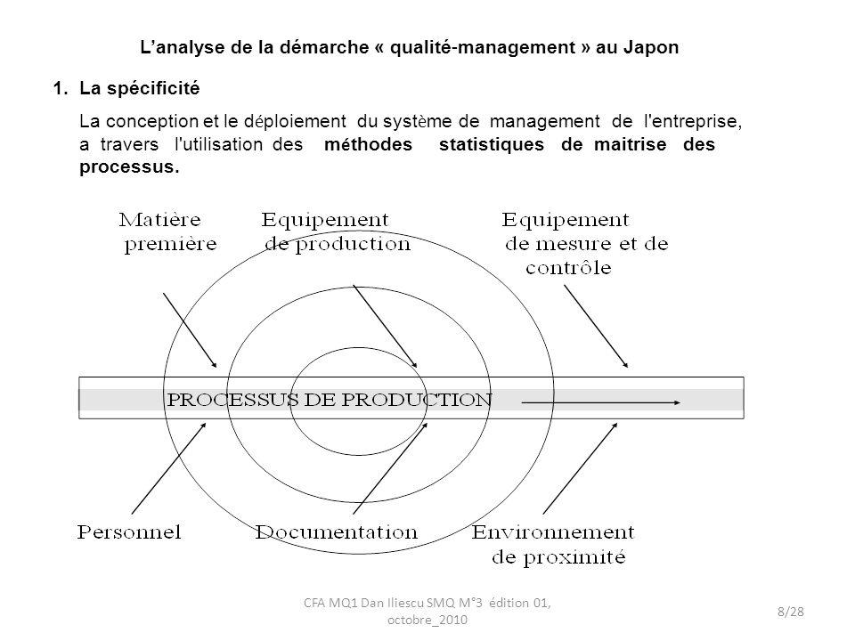 8/28 CFA MQ1 Dan Iliescu SMQ M°3 édition 01, octobre_2010 1. La spécificité La conception et le d é ploiement du syst è me de management de l'entrepri