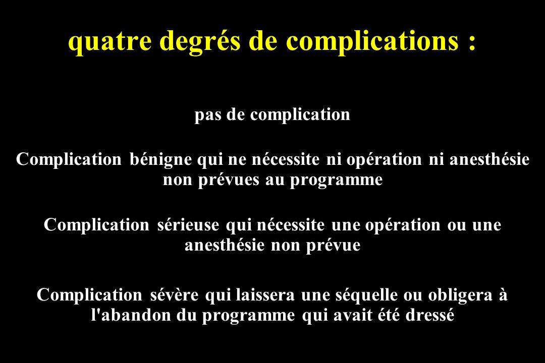 quatre degrés de complications : pas de complication Complication bénigne qui ne nécessite ni opération ni anesthésie non prévues au programme Complic