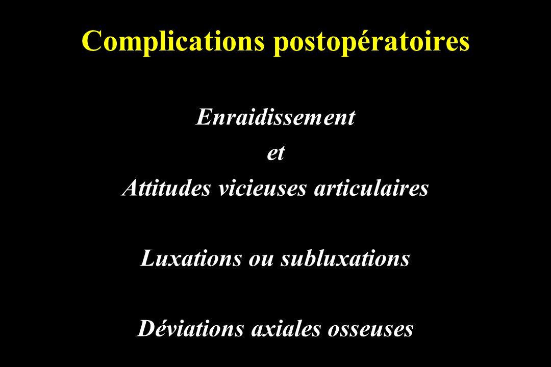 Complications postopératoires Enraidissement et Attitudes vicieuses articulaires Luxations ou subluxations Déviations axiales osseuses