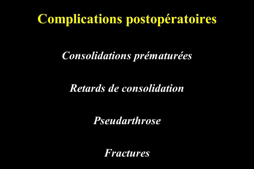 Complications postopératoires Consolidations prématurées Retards de consolidation Pseudarthrose Fractures