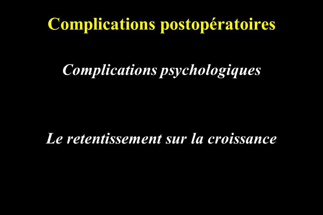 Complications postopératoires Complications psychologiques Le retentissement sur la croissance