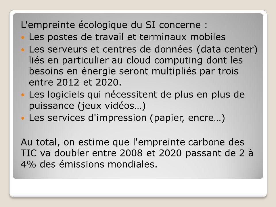 L empreinte écologique du SI concerne : Les postes de travail et terminaux mobiles Les serveurs et centres de données (data center) liés en particulier au cloud computing dont les besoins en énergie seront multipliés par trois entre 2012 et 2020.