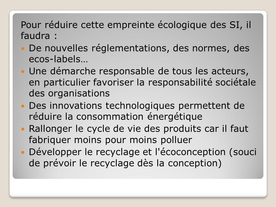 Pour réduire cette empreinte écologique des SI, il faudra : De nouvelles réglementations, des normes, des ecos-labels… Une démarche responsable de tous les acteurs, en particulier favoriser la responsabilité sociétale des organisations Des innovations technologiques permettent de réduire la consommation énergétique Rallonger le cycle de vie des produits car il faut fabriquer moins pour moins polluer Développer le recyclage et l écoconception (souci de prévoir le recyclage dès la conception)