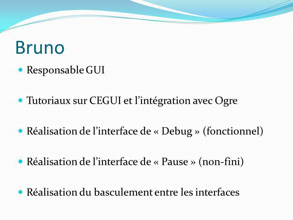 Bruno Responsable GUI Tutoriaux sur CEGUI et lintégration avec Ogre Réalisation de linterface de « Debug » (fonctionnel) Réalisation de linterface de « Pause » (non-fini) Réalisation du basculement entre les interfaces
