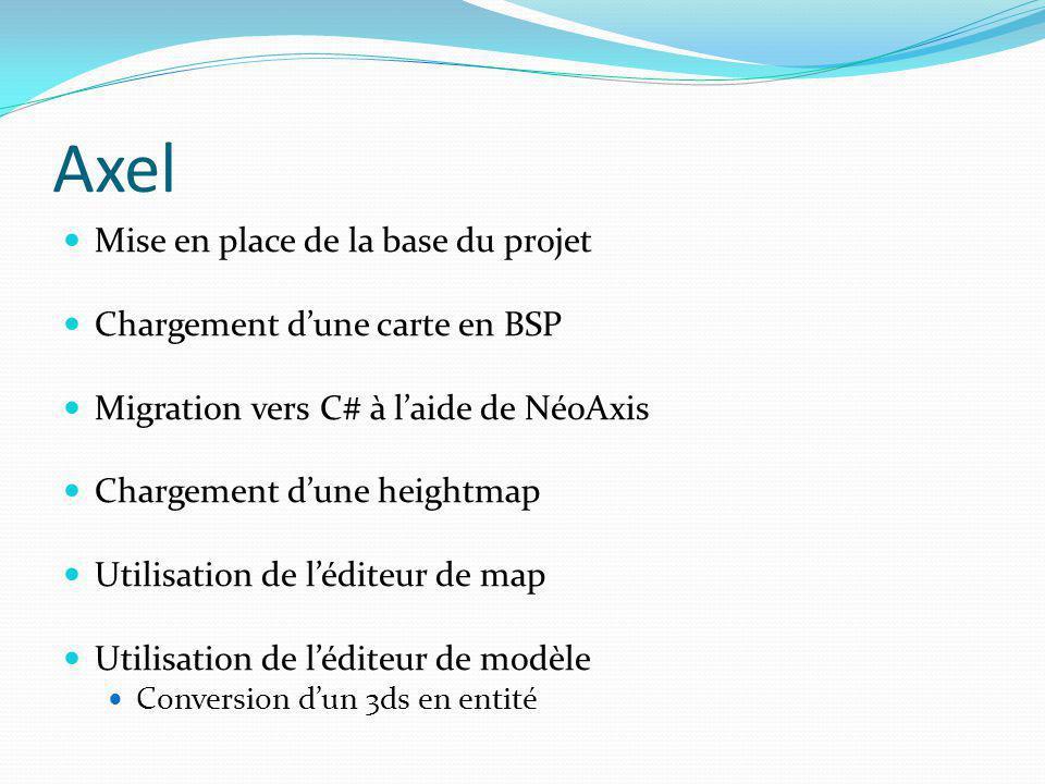 Axel Mise en place de la base du projet Chargement dune carte en BSP Migration vers C# à laide de NéoAxis Chargement dune heightmap Utilisation de léditeur de map Utilisation de léditeur de modèle Conversion dun 3ds en entité