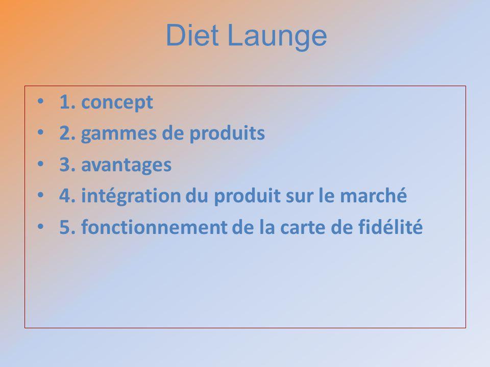 1. concept 2. gammes de produits 3. avantages 4. intégration du produit sur le marché 5. fonctionnement de la carte de fidélité Diet Launge