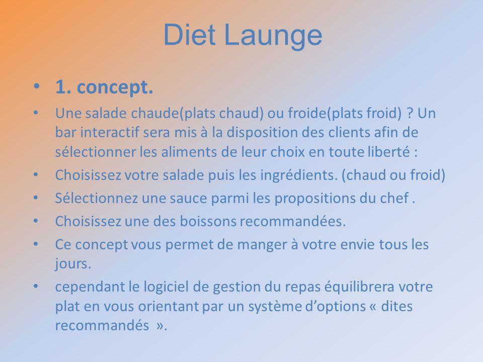1. concept. Une salade chaude(plats chaud) ou froide(plats froid) ? Un bar interactif sera mis à la disposition des clients afin de sélectionner les a