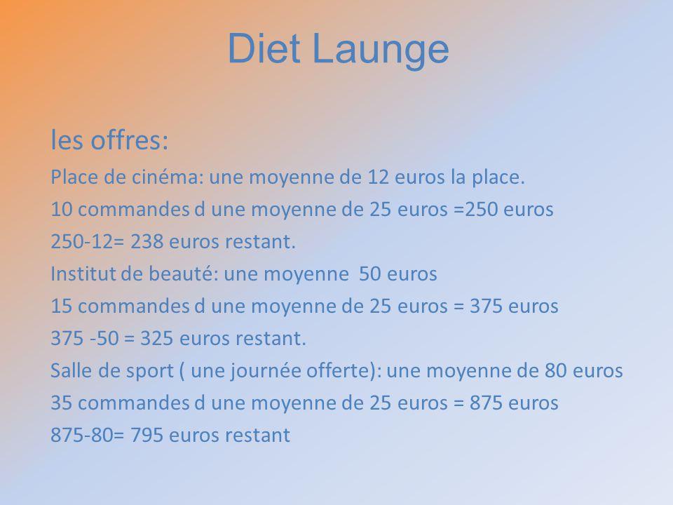 les offres: Place de cinéma: une moyenne de 12 euros la place. 10 commandes d une moyenne de 25 euros =250 euros 250-12= 238 euros restant. Institut d