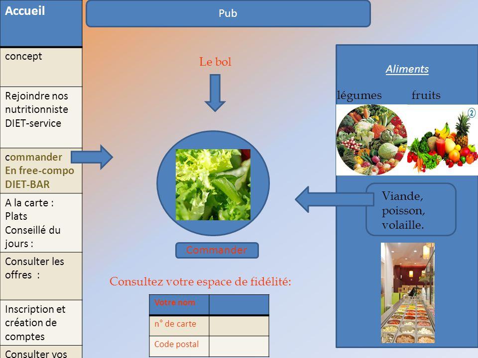 Pub Accueil concept Rejoindre nos nutritionniste DIET-service commander En free-compo DIET-BAR A la carte : Plats Conseillé du jours : Consulter les o
