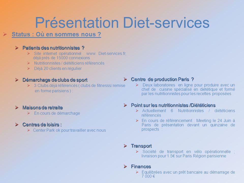 Présentation Diet-services Status : Où en sommes nous ? Patients des nutritionnistes ? Patients des nutritionnistes ? Site internet opérationnel : www
