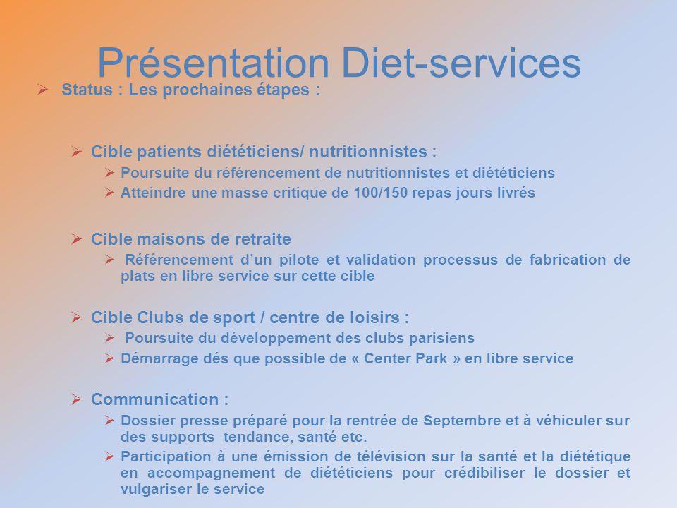 Présentation Diet-services Status : Les prochaines étapes : Cible patients diététiciens/ nutritionnistes : Poursuite du référencement de nutritionnist