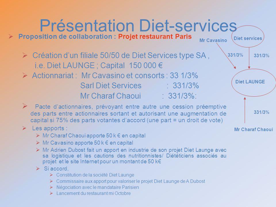 Présentation Diet-services Proposition de collaboration : Projet restaurant Paris Création dun filiale 50/50 de Diet Services type SA, i.e. Diet LAUNG