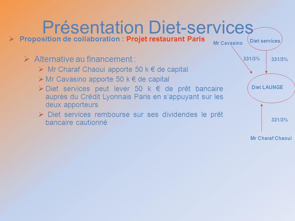 Présentation Diet-services Proposition de collaboration : Projet restaurant Paris Alternative au financement : Mr Charaf Chaoui apporte 50 k de capita