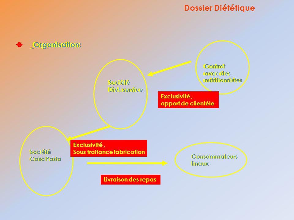 Dossier Diététique Organisation: Contrat avec des nutritionnistes Société Diet. service Société Casa Pasta Consommateurs finaux Exclusivité, apport de