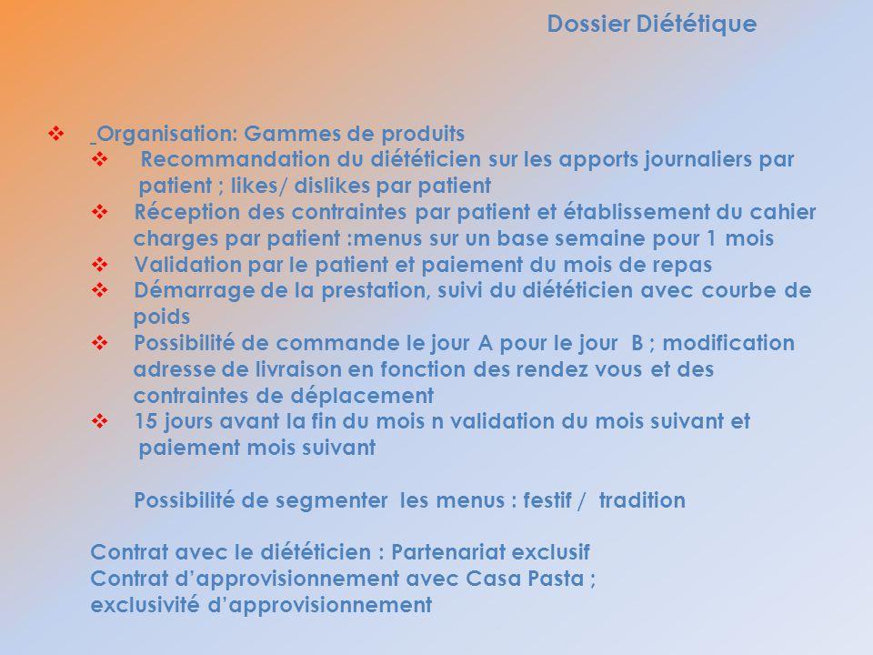 Dossier Diététique Organisation: Gammes de produits Recommandation du diététicien sur les apports journaliers par patient ; likes/ dislikes par patien