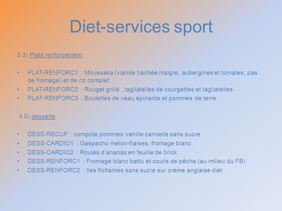 Diet-services sport 3.3) Plats renforcement PLAT-RENFORC1 : Moussaka (viande hachée maigre, aubergines et tomates, pas de fromage) et de riz complet P