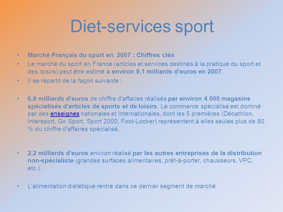 Diet-services sport Marché Français du sport en 2007 : Chiffres clés Le marché du sport en France (articles et services destinés à la pratique du spor