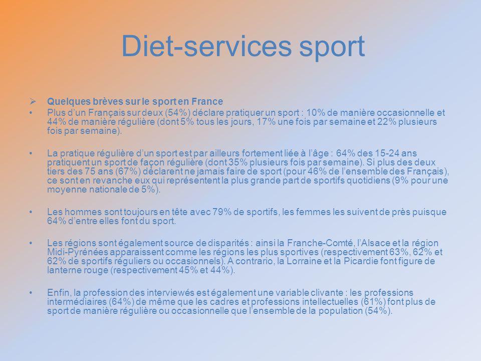 Diet-services sport Quelques brèves sur le sport en France Plus dun Français sur deux (54%) déclare pratiquer un sport : 10% de manière occasionnelle