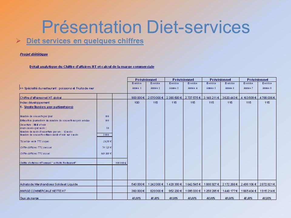 Présentation Diet-services Diet services en quelques chiffres