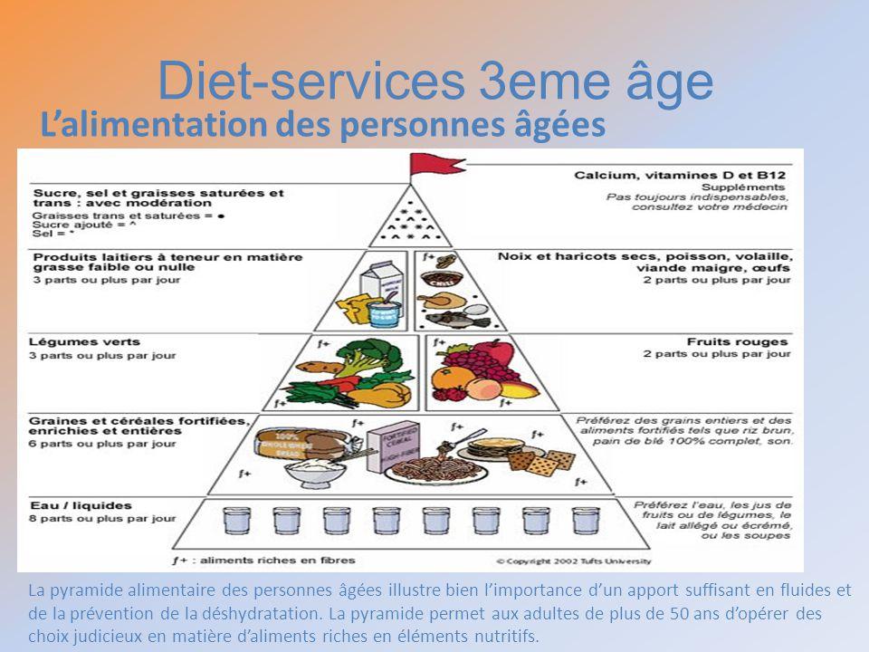 Lalimentation des personnes âgées. La pyramide alimentaire des personnes âgées illustre bien limportance dun apport suffisant en fluides et de la prév