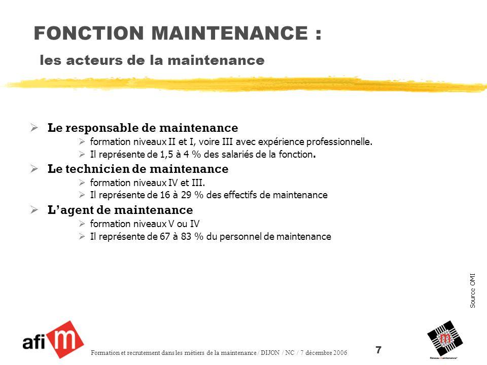 Source OMI Formation et recrutement dans les métiers de la maintenance / DIJON / NC / 7 décembre 2006 7 FONCTION MAINTENANCE : les acteurs de la maintenance Le responsable de maintenance formation niveaux II et I, voire III avec expérience professionnelle.