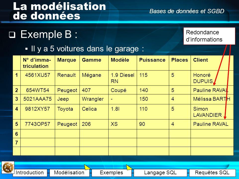 IntroductionModélisationExemplesLangage SQLRequêtes SQL Bases de données et SGBD La modélisation de données Vocabulaire indispensable : Enregistrement