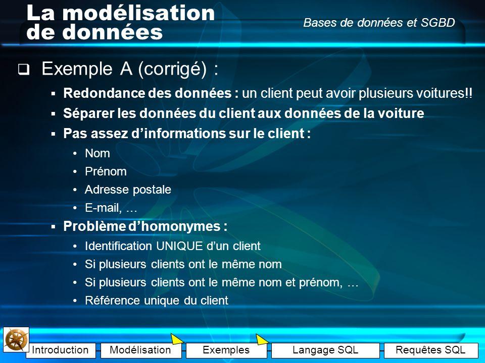 IntroductionModélisationExemplesLangage SQLRequêtes SQL Bases de données et SGBD La modélisation de données Exemple B : Il y a 5 voitures dans le gara