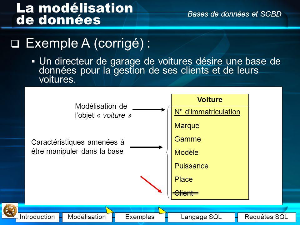 IntroductionModélisationExemplesLangage SQLRequêtes SQL Bases de données et SGBD La modélisation de données Exemple A (corrigé) : Redondance des donné