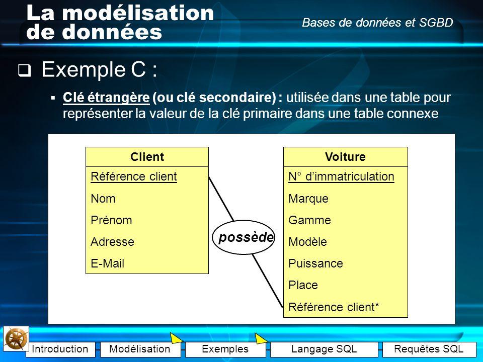 IntroductionModélisationExemplesLangage SQLRequêtes SQL Bases de données et SGBD La modélisation de données Exemple C : Création dune 2ème table : Voi