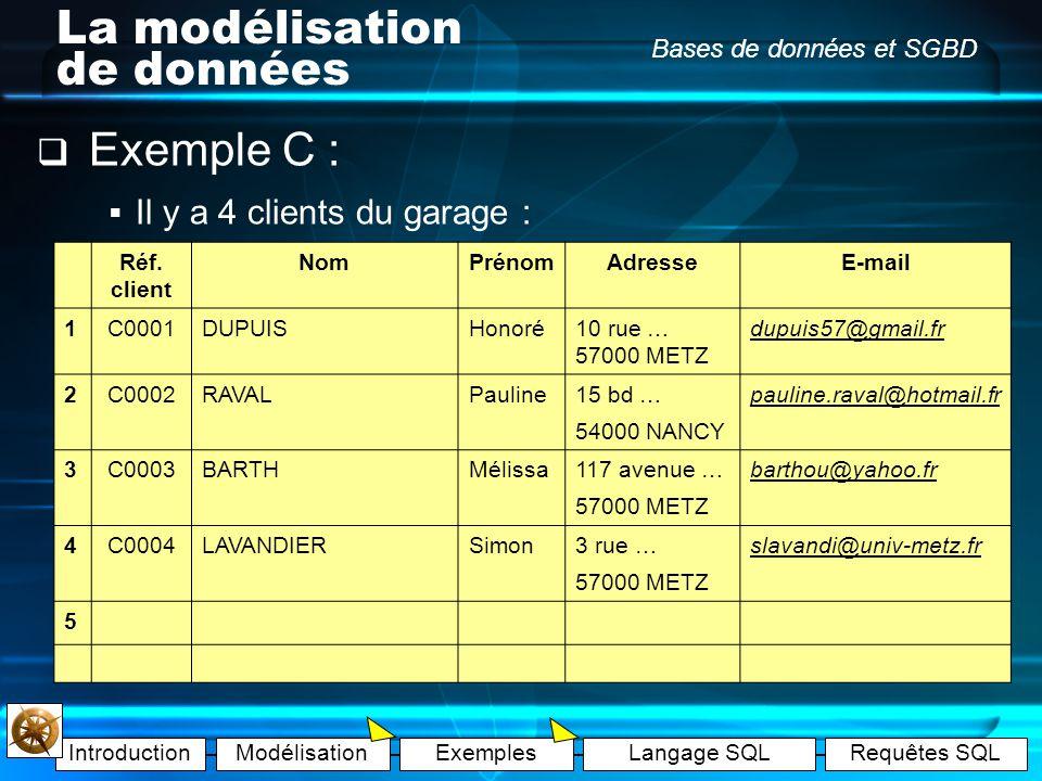 IntroductionModélisationExemplesLangage SQLRequêtes SQL Bases de données et SGBD La modélisation de données Exemple C : Clé étrangère (ou clé secondai