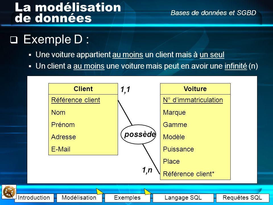 IntroductionModélisationExemplesLangage SQLRequêtes SQL Bases de données et SGBD La modélisation de données Exemple D : Association : relie de 2 à n e