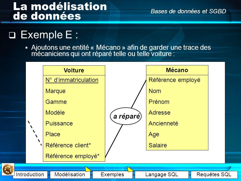 IntroductionModélisationExemplesLangage SQLRequêtes SQL Bases de données et SGBD La modélisation de données Exemple D : Une voiture appartient au moin