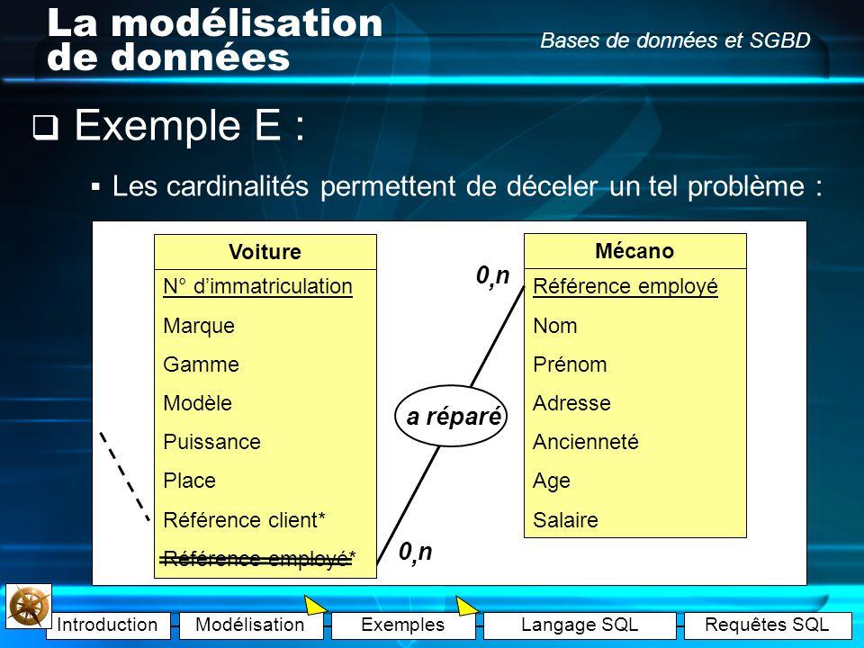 IntroductionModélisationExemplesLangage SQLRequêtes SQL Bases de données et SGBD La modélisation de données Exemple E : Cas où les mécaniciens ont rép