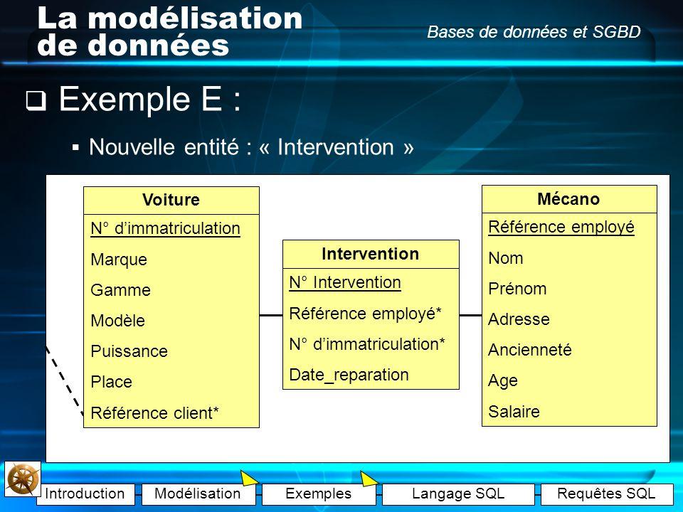 IntroductionModélisationExemplesLangage SQLRequêtes SQL Bases de données et SGBD La modélisation de données Exemple E : Les cardinalités permettent de
