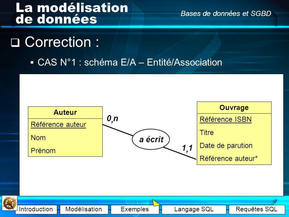 IntroductionModélisationExemplesLangage SQLRequêtes SQL Bases de données et SGBD La modélisation de données Un exercice simple : Une bibliothèque dési