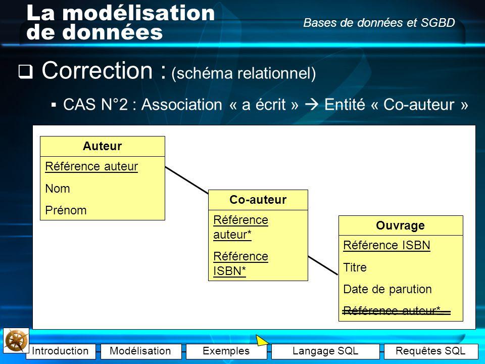 IntroductionModélisationExemplesLangage SQLRequêtes SQL Bases de données et SGBD La modélisation de données Correction : CAS N°1 : schéma E/A – Entité