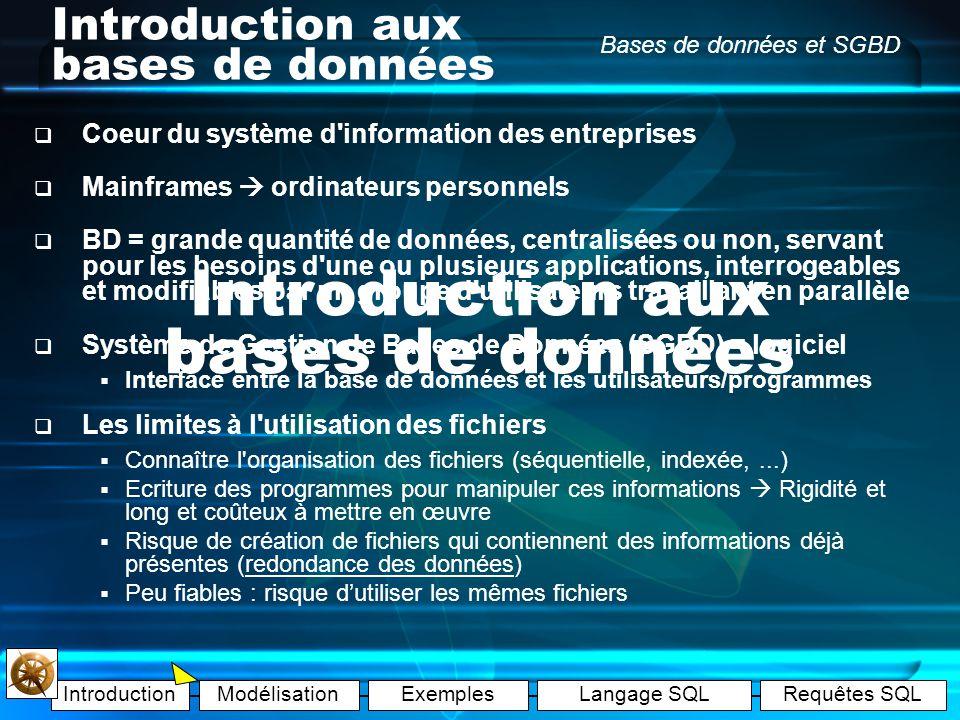 IntroductionModélisationExemplesLangage SQLRequêtes SQL Bases de données et SGBD Introduction aux bases de données Coeur du système d information des entreprises Mainframes ordinateurs personnels BD = grande quantité de données, centralisées ou non, servant pour les besoins d une ou plusieurs applications, interrogeables et modifiables par un groupe d utilisateurs travaillant en parallèle Système de Gestion de Bases de Données (SGBD) = logiciel Interface entre la base de données et les utilisateurs/programmes Les limites à l utilisation des fichiers Connaître l organisation des fichiers (séquentielle, indexée,...) Ecriture des programmes pour manipuler ces informations Rigidité et long et coûteux à mettre en œuvre Risque de création de fichiers qui contiennent des informations déjà présentes (redondance des données) Peu fiables : risque dutiliser les mêmes fichiers Introduction aux bases de données