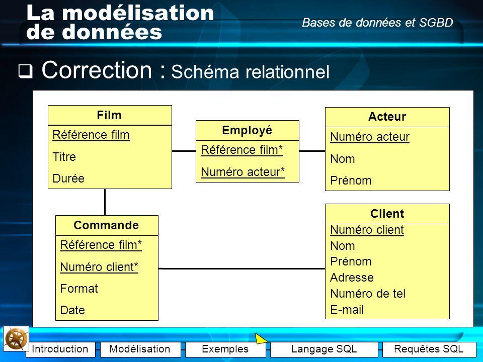 IntroductionModélisationExemplesLangage SQLRequêtes SQL Bases de données et SGBD La modélisation de données Exercice : un vidéo-club désire informatis
