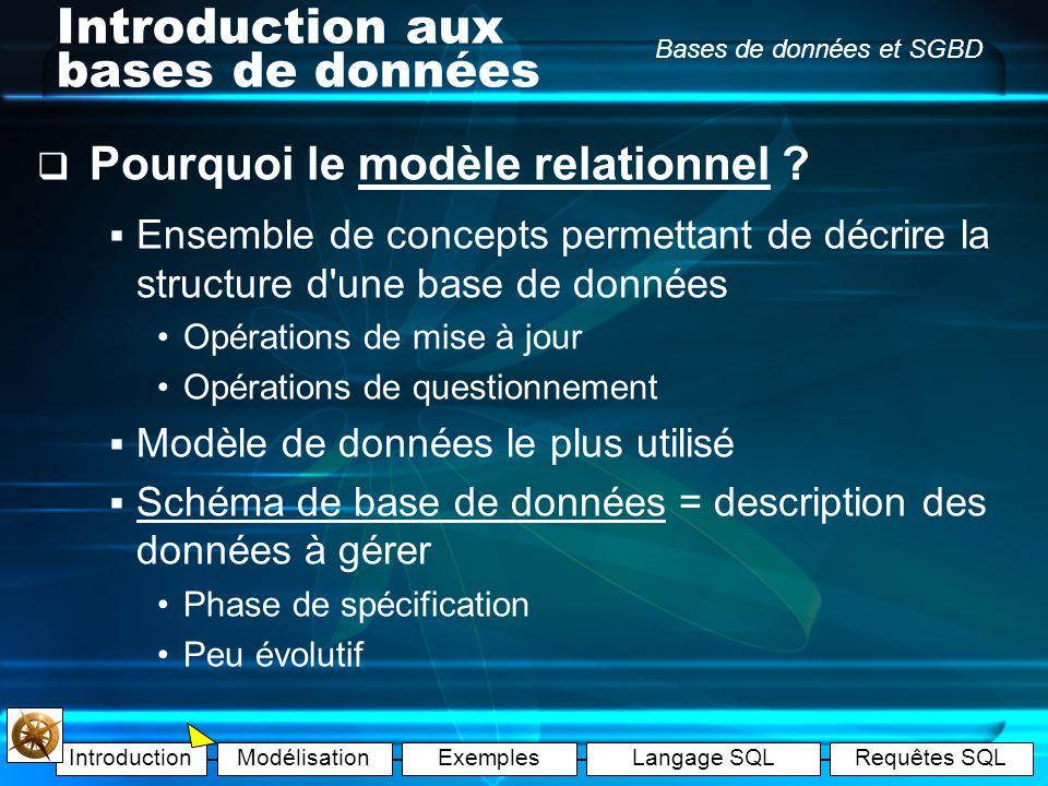 IntroductionModélisationExemplesLangage SQLRequêtes SQL Bases de données et SGBD Introduction aux bases de données Pourquoi le modèle relationnel .