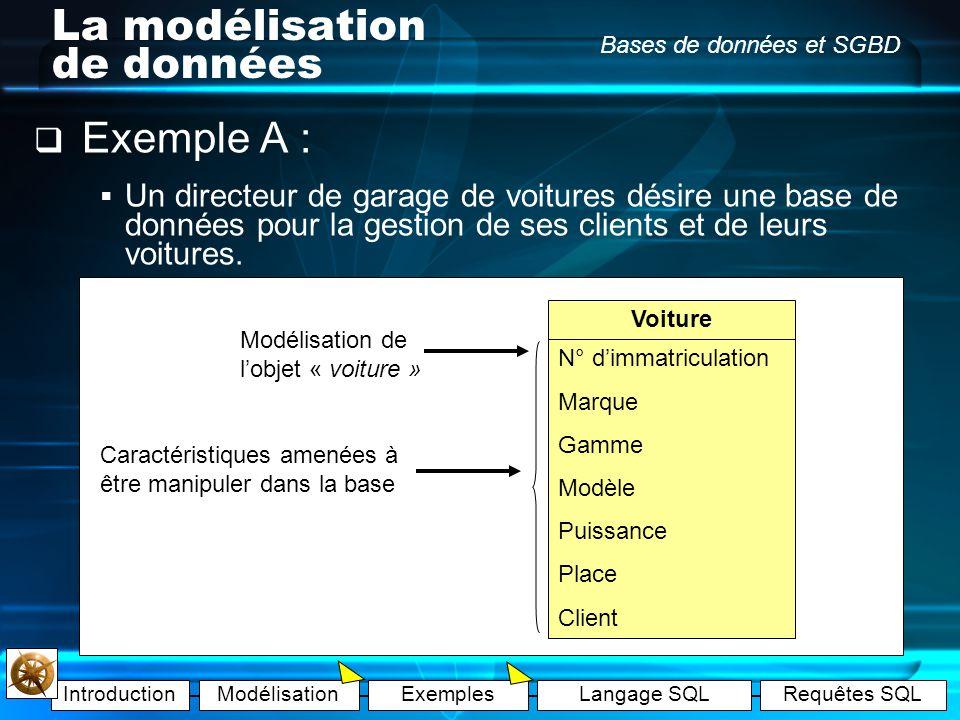 IntroductionModélisationExemplesLangage SQLRequêtes SQL Bases de données et SGBD La modélisation de données Exemple D : Association : relie de 2 à n entités (tables) Cardinalité : Nombre (maximum, minimum) d entités concernées par une relation Les cardinalités dans lexemple précédent :