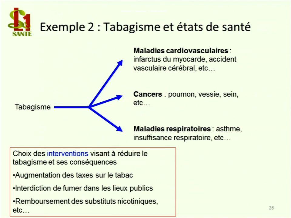 Exemple 2 : Tabagisme et états de santé
