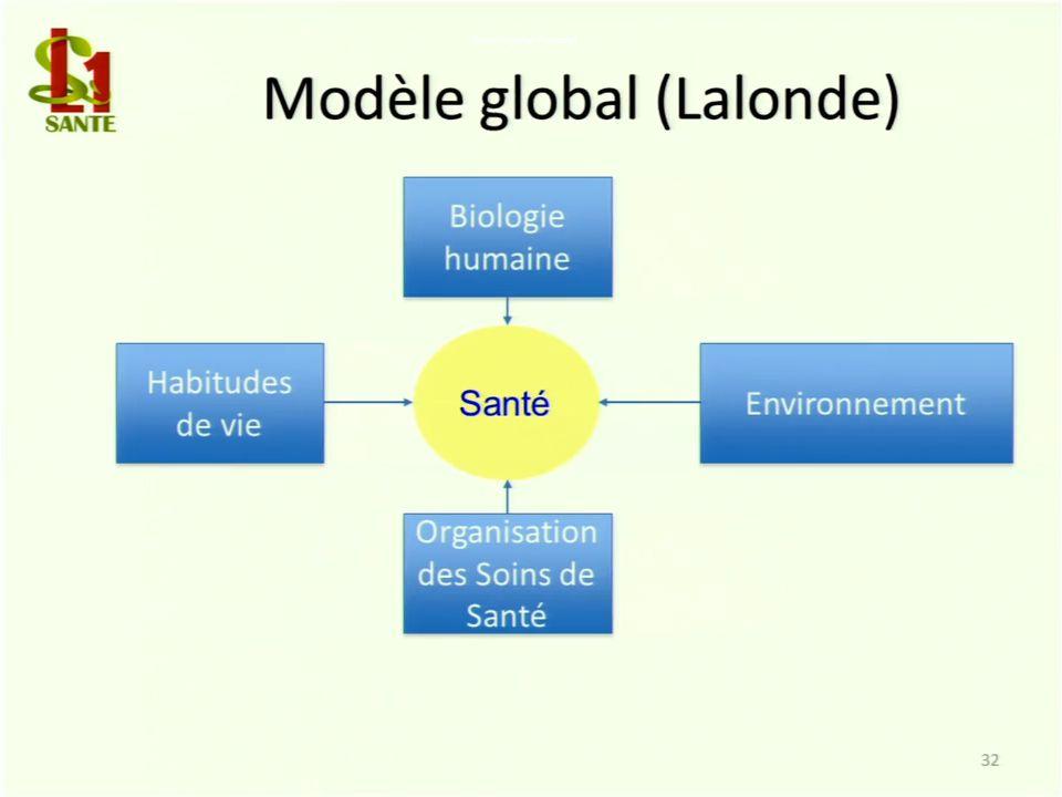 Modèle global (Lalonde)