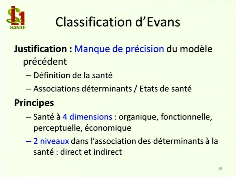 Classification dEvans